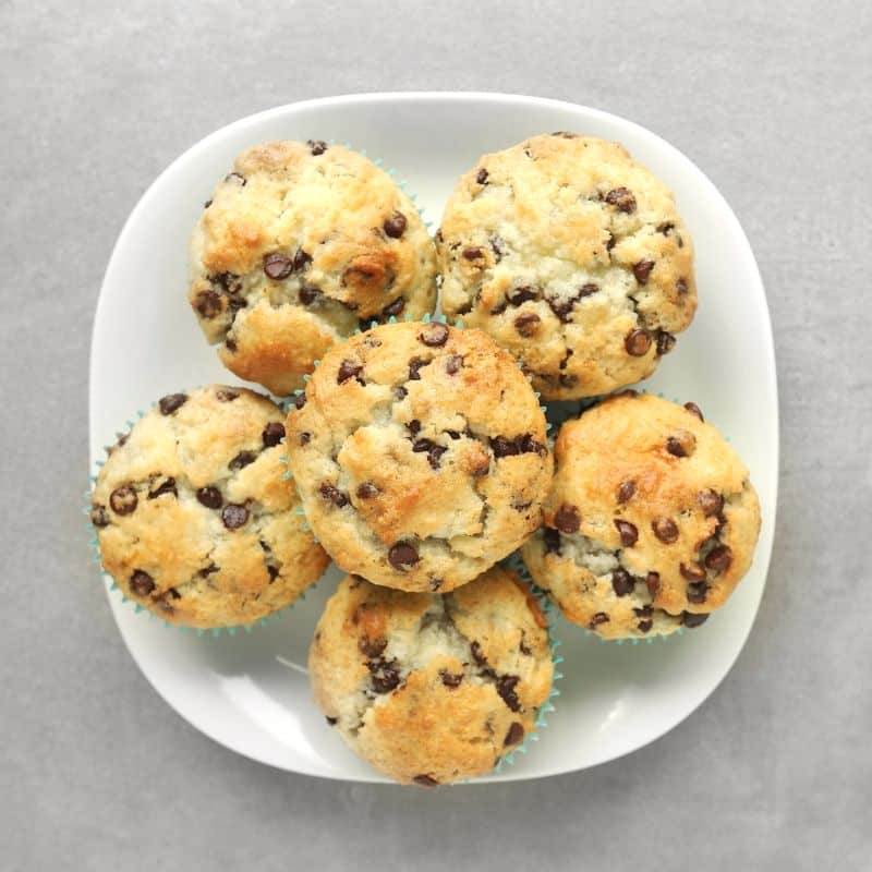 Low FODMAP Chocolate Chip Muffins on Plate - Feature Image